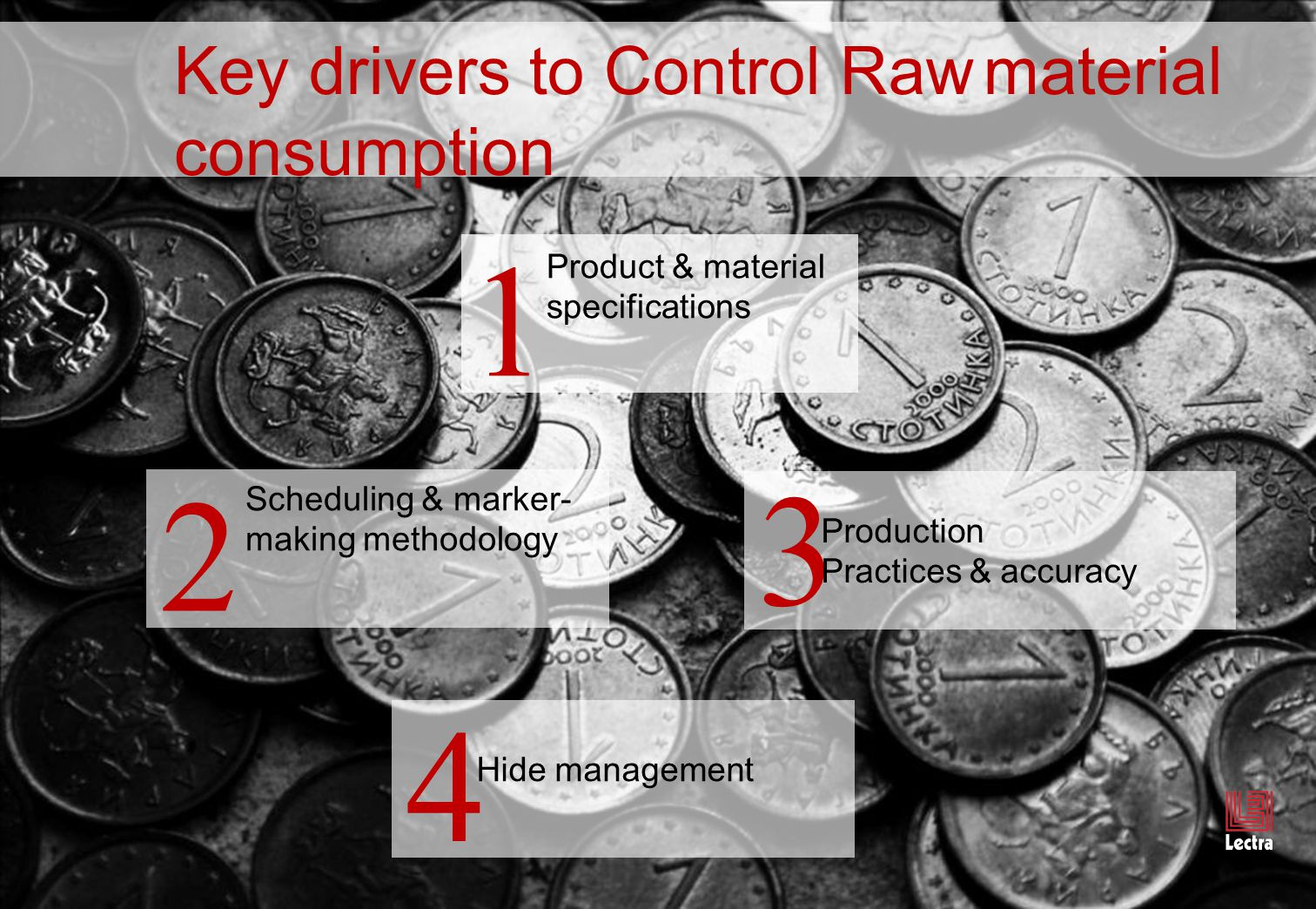 Key drivers to Control Raw material consumption 1 Product & material specifications 2 Scheduling & marker- making methodology 3 Production Practices & accuracy 4 Hide management