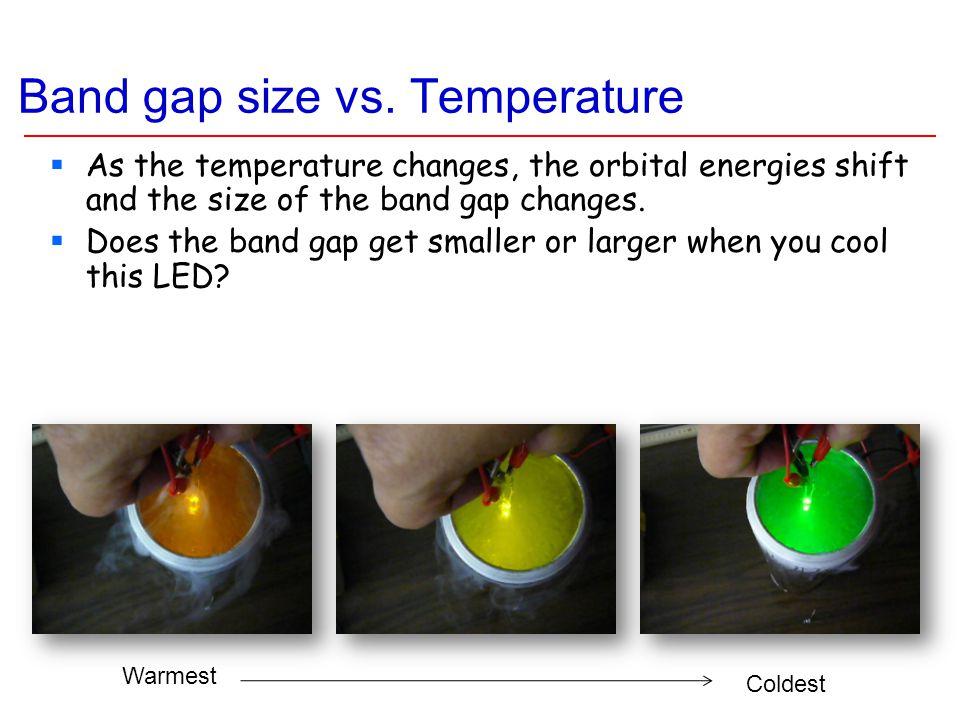 Band gap size vs.