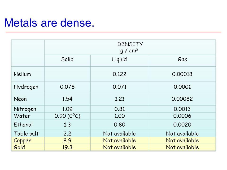 Metals are dense.