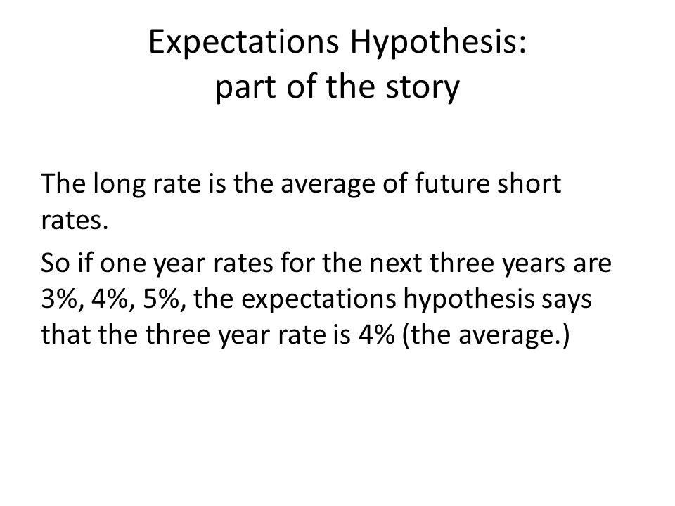 Expectations Hypothesis: part of the story The long rate is the average of future short rates. So if one year rates for the next three years are 3%, 4
