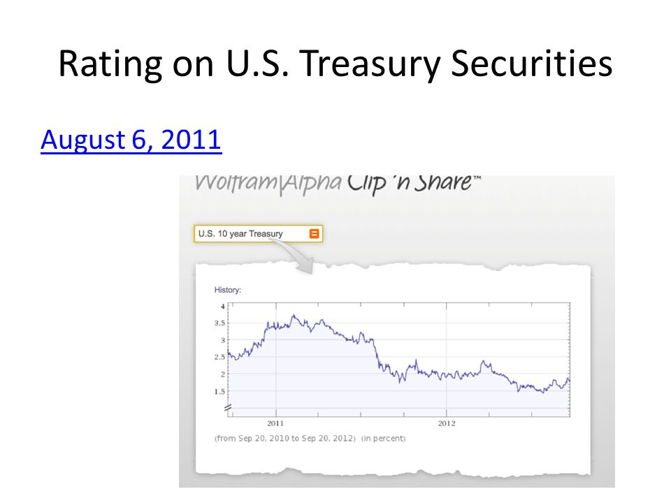 Rating on U.S. Treasury Securities August 6, 2011
