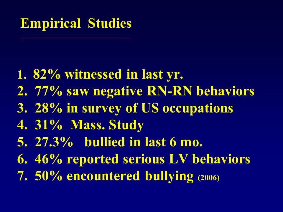 Empirical Studies 1. 82% witnessed in last yr. 2.