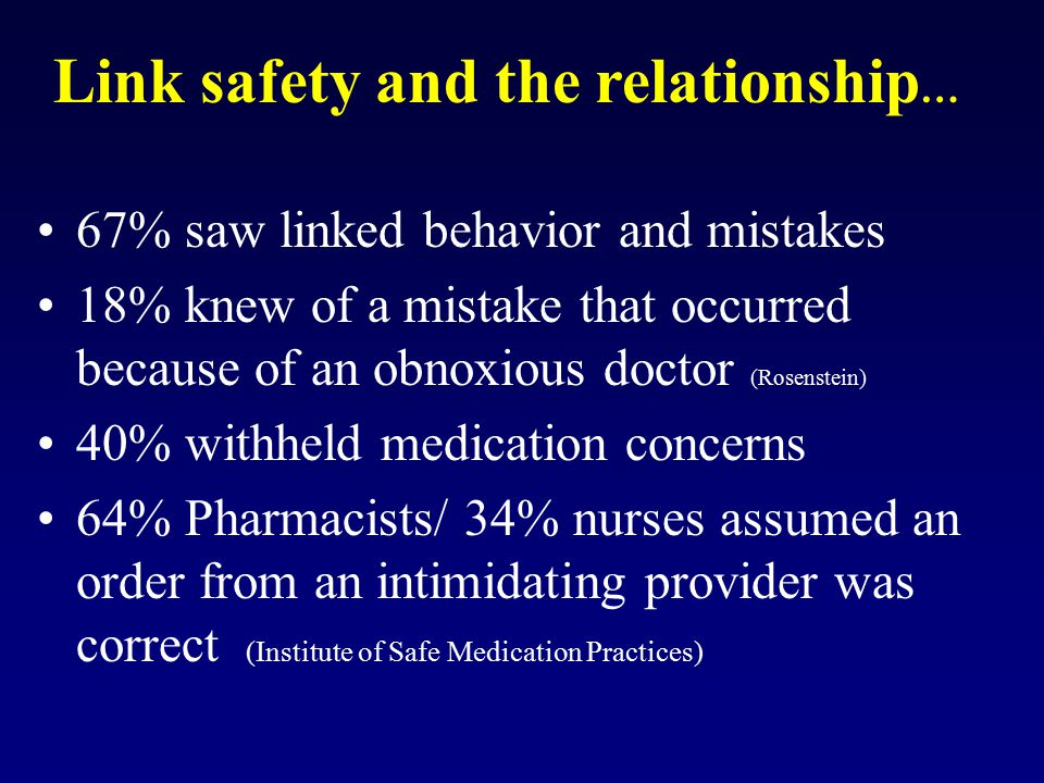 67% saw linked behavior and mistakes 18% knew of a mistake that occurred because of an obnoxious doctor (Rosenstein) 40% withheld medication concerns 64% Pharmacists/ 34% nurses assumed an order from an intimidating provider was correct (Institute of Safe Medication Practices) Link safety and the relationship …