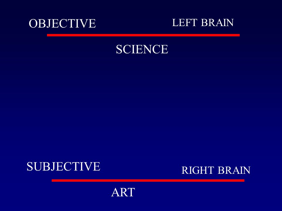 OBJECTIVE SUBJECTIVE SCIENCE ART LEFT BRAIN RIGHT BRAIN