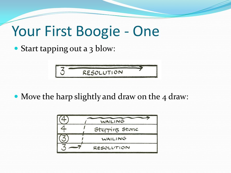 Your First Boogie - One Start tapping out a 3 blow: Move the harp slightly and draw on the 4 draw: