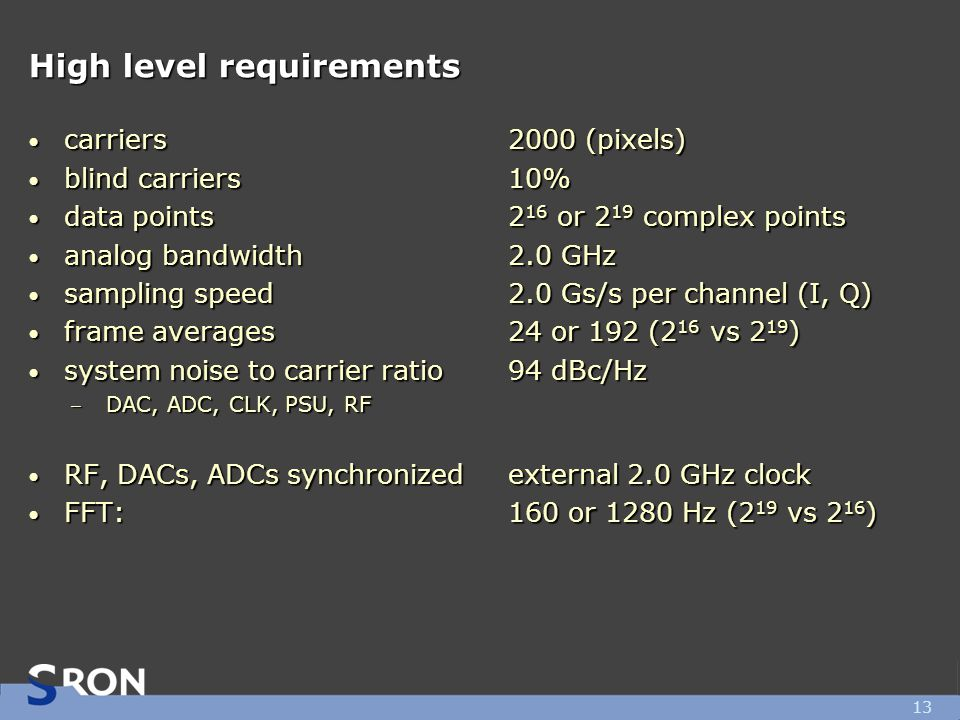 High level requirements carriers 2000 (pixels) carriers 2000 (pixels) blind carriers10% blind carriers10% data points2 16 or 2 19 complex points data