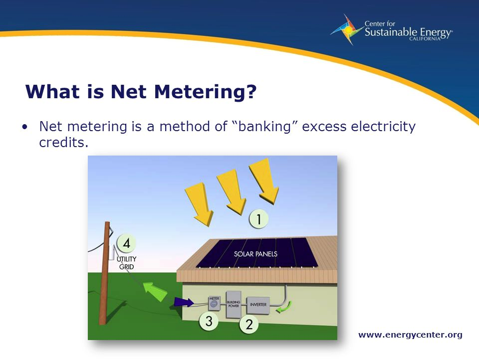 "14 www.energycenter.org What is Net Metering? Net metering is a method of ""banking"" excess electricity credits."