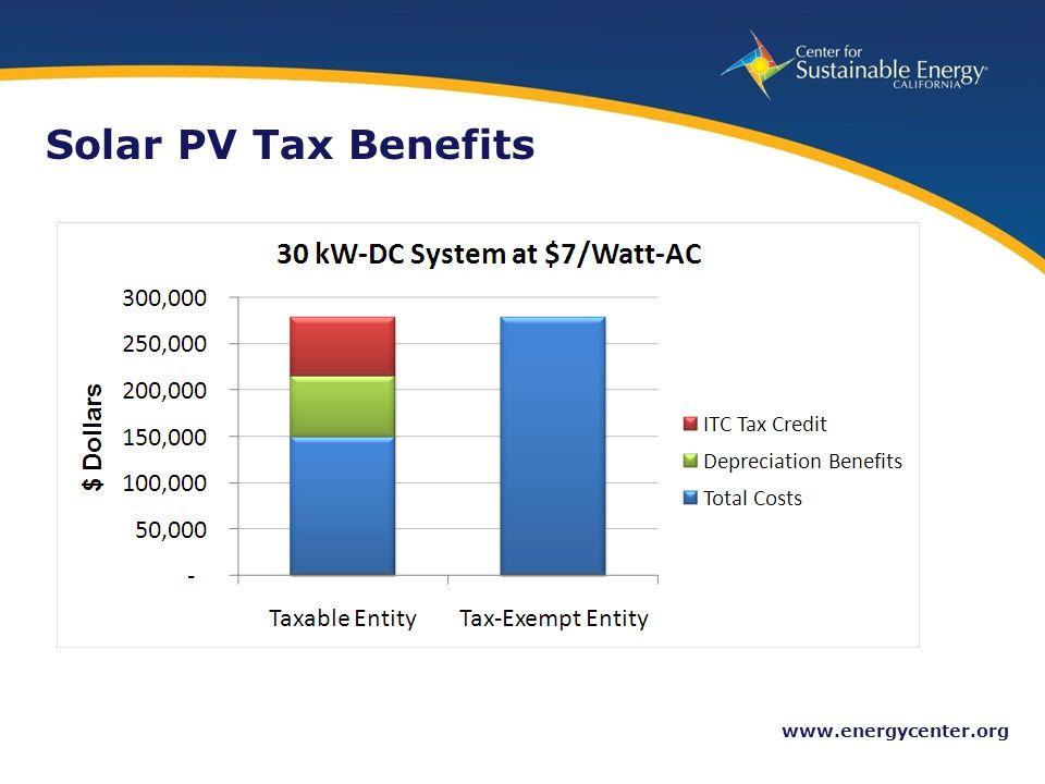 22 www.energycenter.org Solar PV Tax Benefits