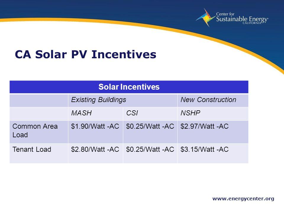 28 www.energycenter.org CA Solar PV Incentives Solar Incentives Existing BuildingsNew Construction MASHCSINSHP Common Area Load $1.90/Watt -AC$0.25/Watt -AC$2.97/Watt -AC Tenant Load$2.80/Watt -AC$0.25/Watt -AC$3.15/Watt -AC
