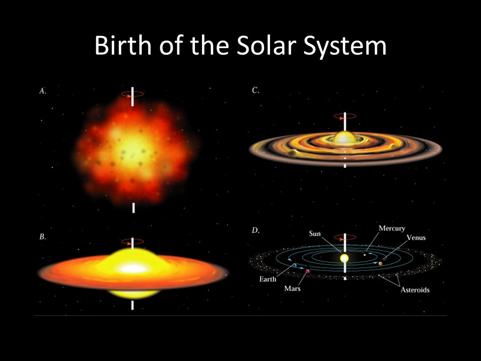 See The Birth Of A Solar System