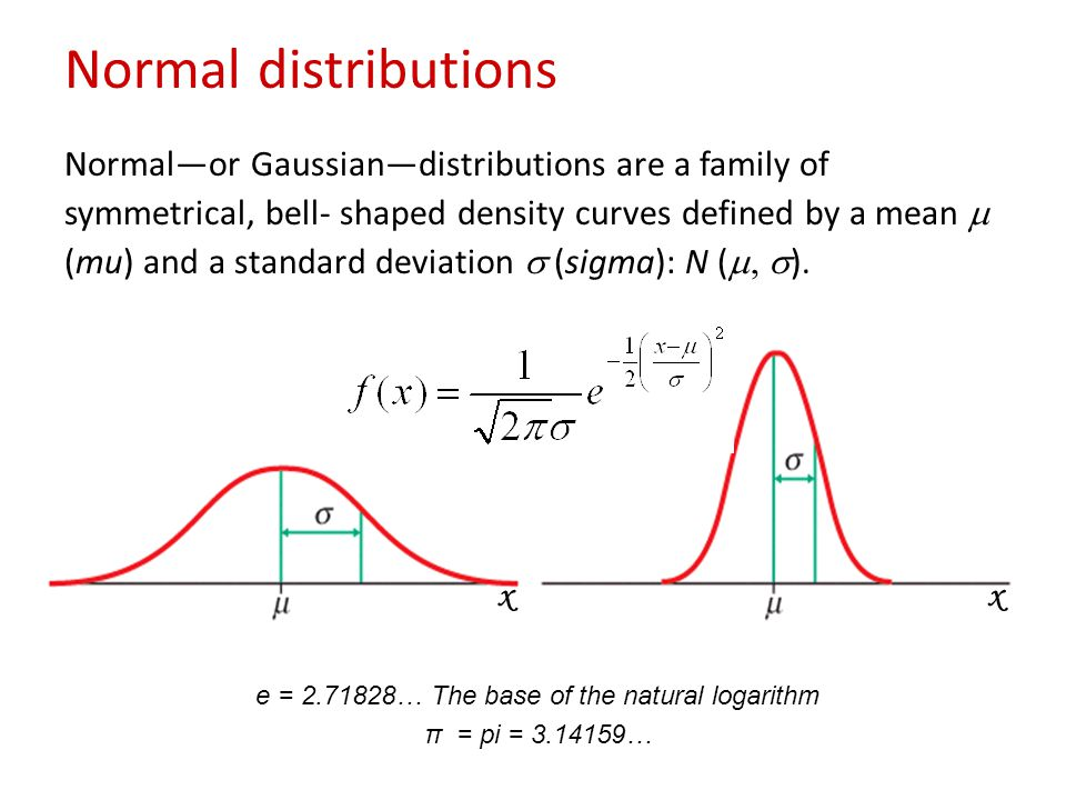 Normal distributions e = 2.71828… The base of the natural logarithm π = pi = 3.14159… Normal—or Gaussian—distributions are a family of symmetrical, bell- shaped density curves defined by a mean  (mu) and a standard deviation  (sigma): N (  ).