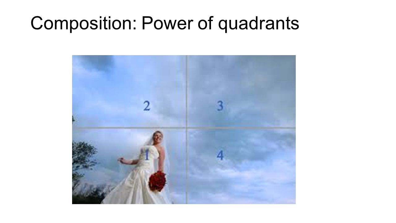 Composition: Power of quadrants