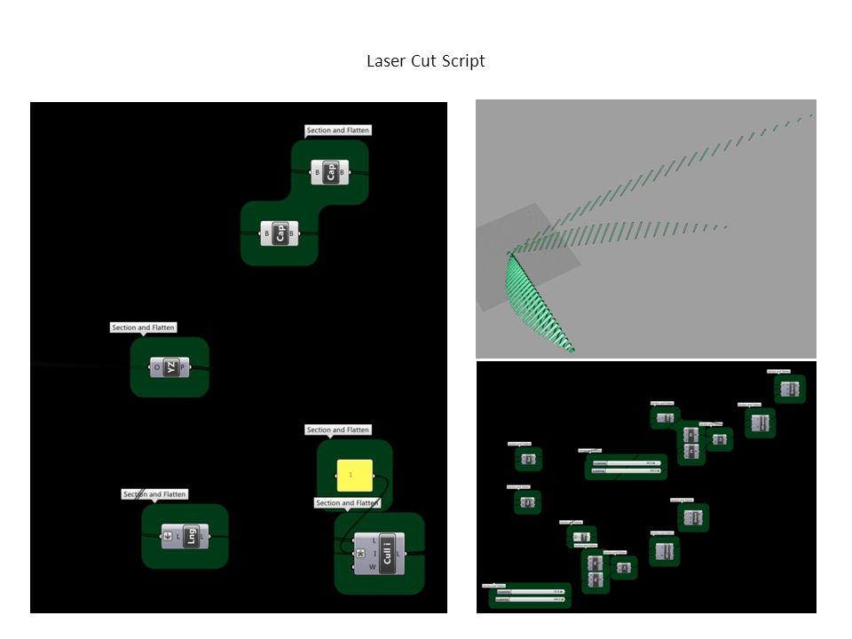 Laser Cut Script