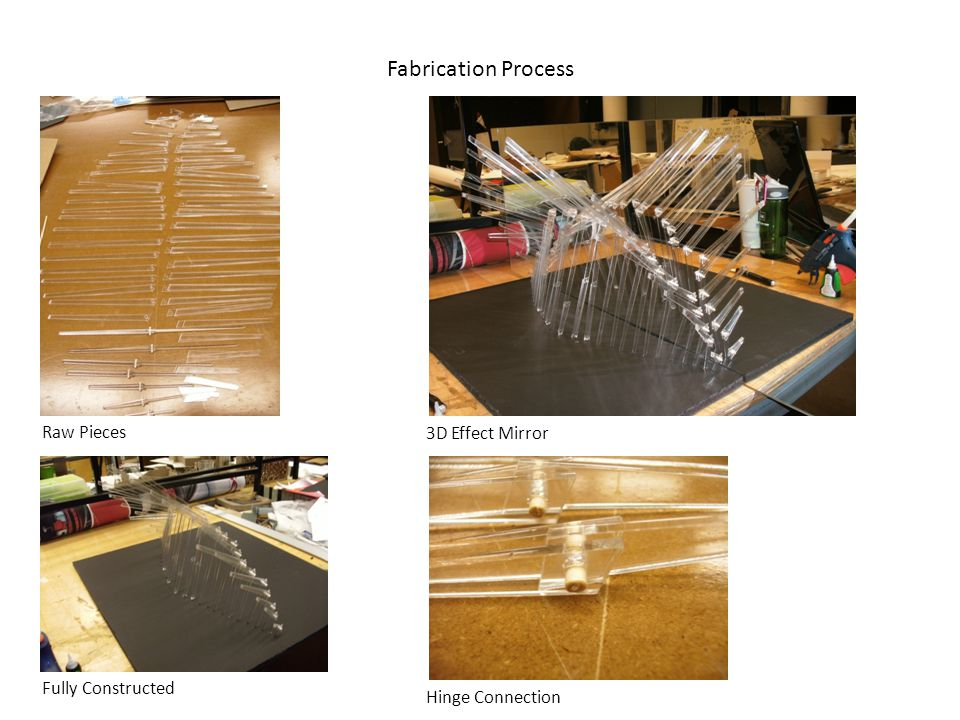 Fabrication Process Raw Pieces Hinge Connection Fully Constructed 3D Effect Mirror