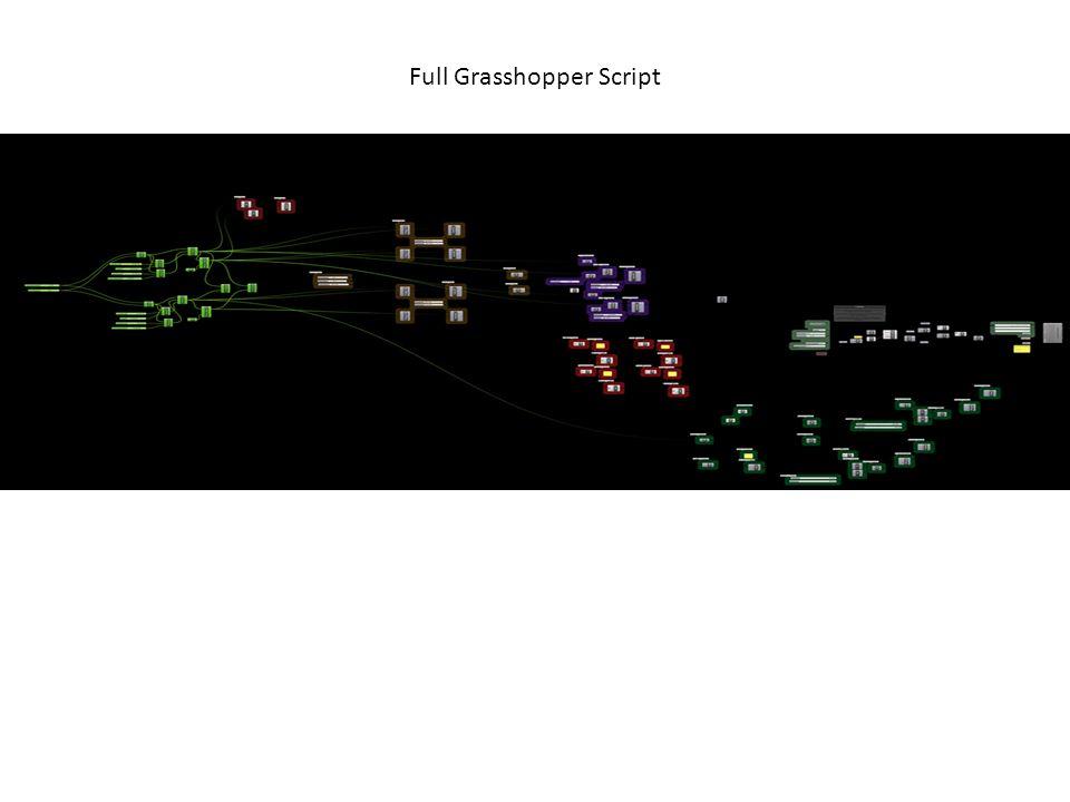 Full Grasshopper Script