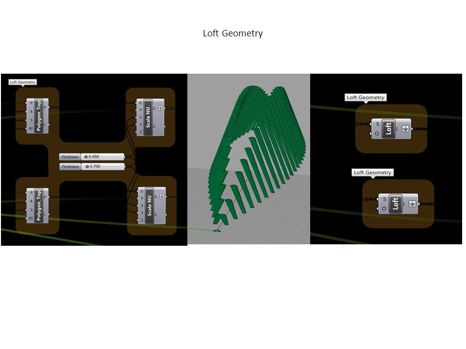 Loft Geometry