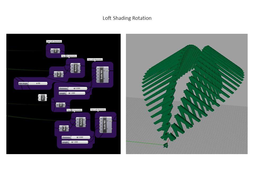 Loft Shading Rotation