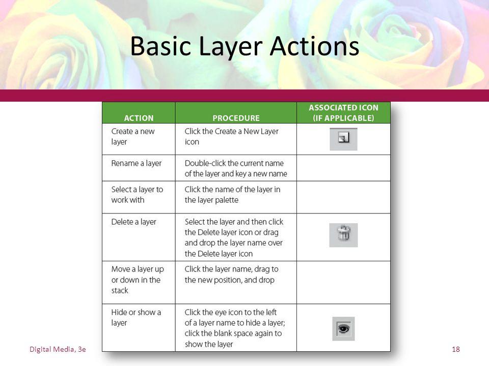Basic Layer Actions Digital Media, 3e18