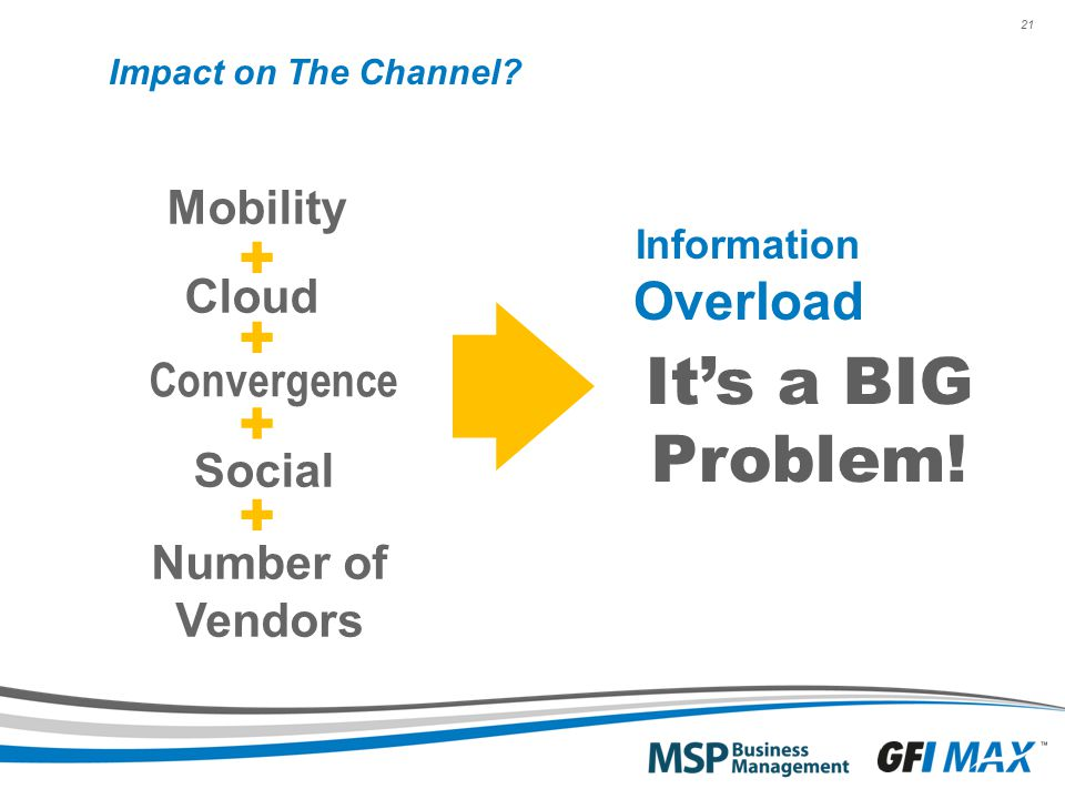 21 Mobility Social Convergence Number of Vendors Cloud + + + + It's a BIG Problem! Impact on The Channel? Information Overload