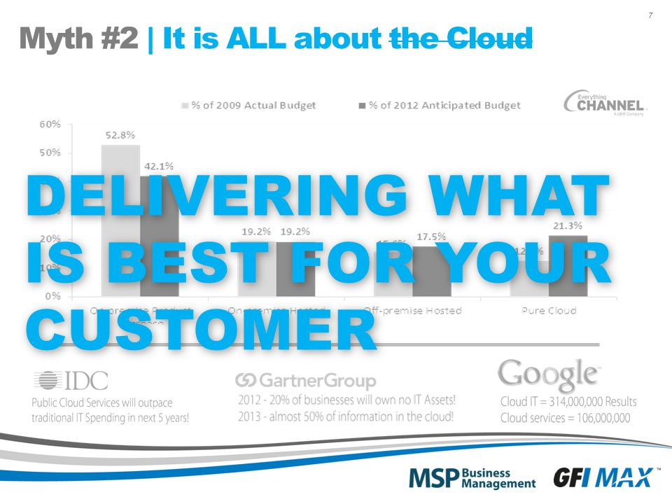 7 DELIVERING WHAT IS BEST FOR YOUR CUSTOMER DELIVERING WHAT IS BEST FOR YOUR CUSTOMER