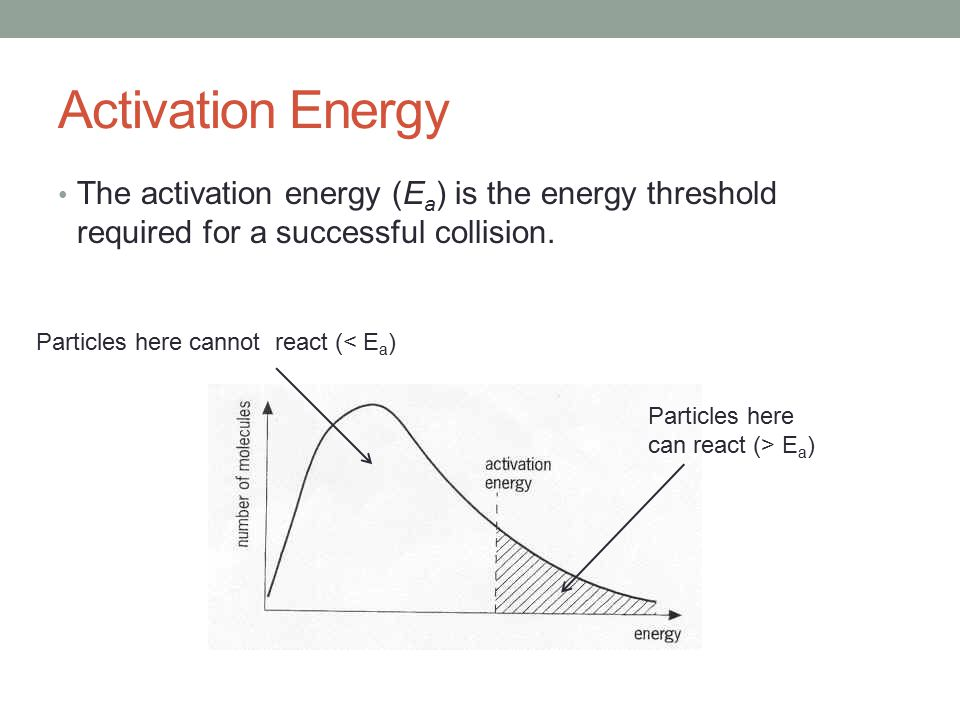 Activation Energy The activation energy (E a ) is the energy threshold required for a successful collision.