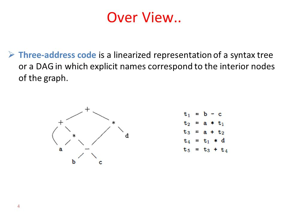 Over View..  Three-address code is a linearized representation of a syntax tree or a DAG in which explicit names correspond to the interior nodes of