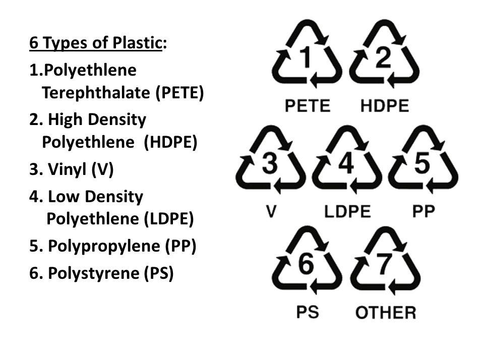 6 Types of Plastic: 1.Polyethlene Terephthalate (PETE) 2. High Density Polyethlene (HDPE) 3. Vinyl (V) 4. Low Density Polyethlene (LDPE) 5. Polypropyl