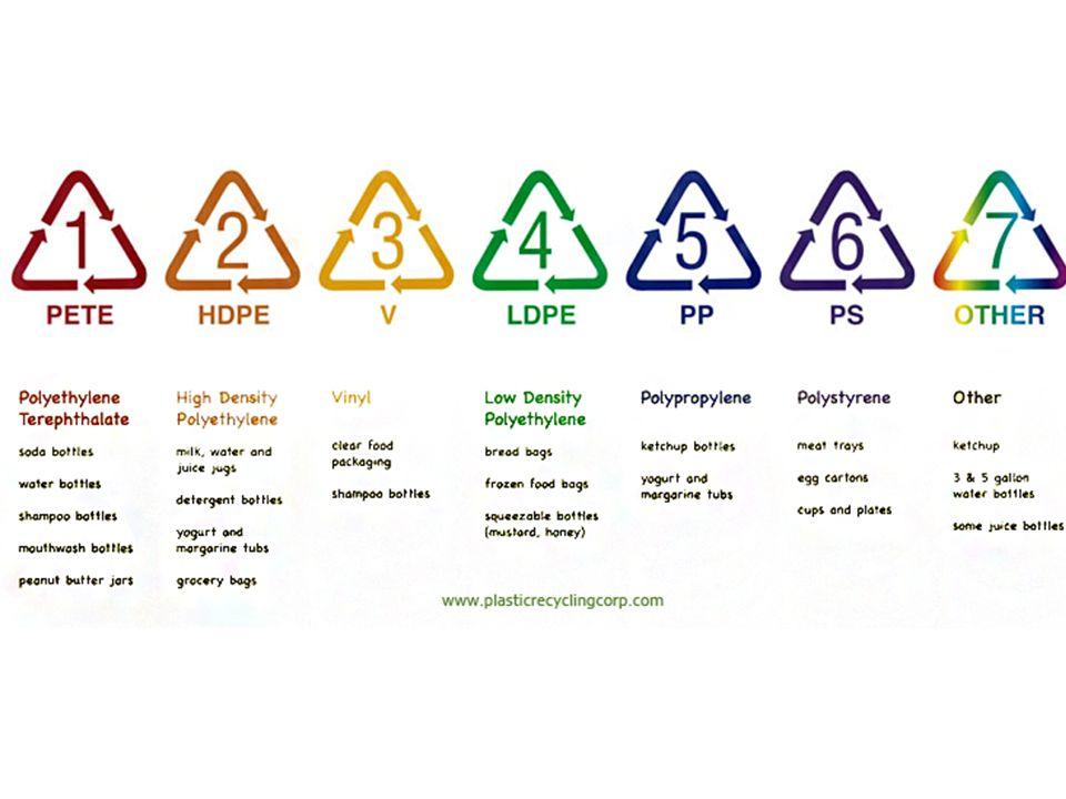 #1 PETE Polyethylene terephthalate.