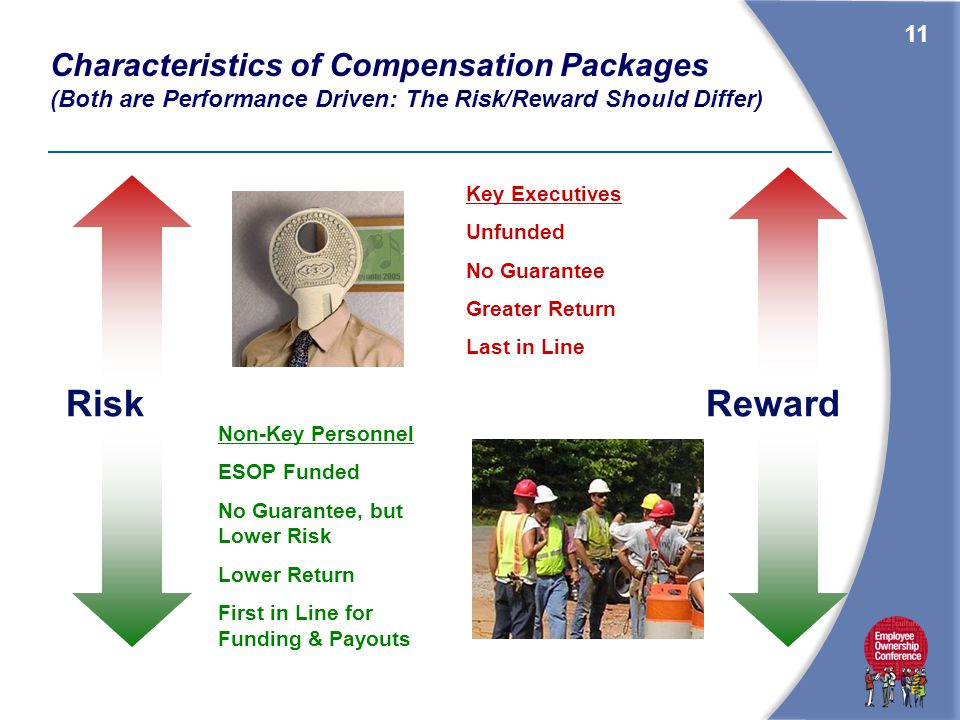 11 RiskReward Characteristics of Compensation Packages (Both are Performance Driven: The Risk/Reward Should Differ) Key Executives Unfunded No Guarantee Greater Return Last in Line Non-Key Personnel ESOP Funded No Guarantee, but Lower Risk Lower Return First in Line for Funding & Payouts