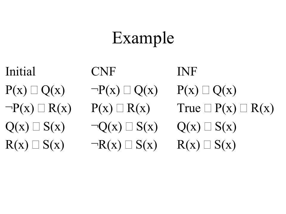 Example Initial CNF INF P(x)  Q(x) ¬P(x)  Q(x) P(x)  Q(x) ¬P(x)  R(x) P(x)  R(x) True  P(x)  R(x) Q(x)  S(x) ¬Q(x)  S(x) Q(x)  S(x) R(x)  S(x) ¬R(x)  S(x) R(x)  S(x)