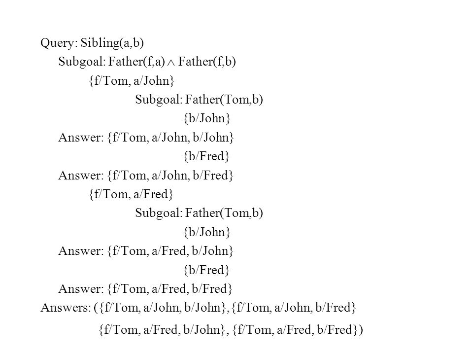 Query: Sibling(a,b) Subgoal: Father(f,a)  Father(f,b) {f/Tom, a/John} Subgoal: Father(Tom,b) {b/John} Answer: {f/Tom, a/John, b/John} {b/Fred} Answer: {f/Tom, a/John, b/Fred} {f/Tom, a/Fred} Subgoal: Father(Tom,b) {b/John} Answer: {f/Tom, a/Fred, b/John} {b/Fred} Answer: {f/Tom, a/Fred, b/Fred} Answers: ({f/Tom, a/John, b/John},{f/Tom, a/John, b/Fred} {f/Tom, a/Fred, b/John}, {f/Tom, a/Fred, b/Fred})