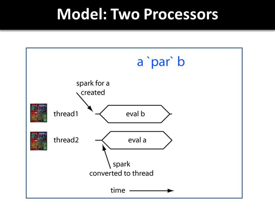 Model: Two Processors