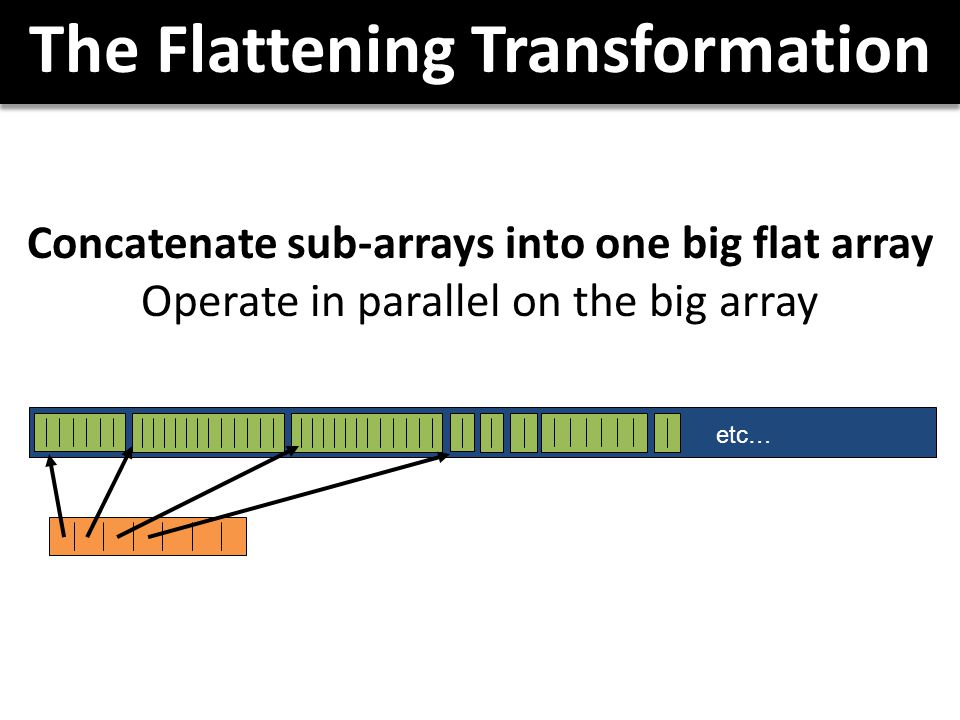 The Flattening Transformation etc… Concatenate sub-arrays into one big flat array Operate in parallel on the big array