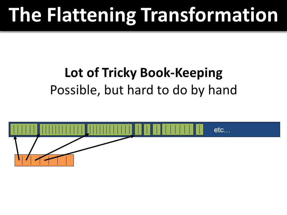 The Flattening Transformation etc… Lot of Tricky Book-Keeping Possible, but hard to do by hand