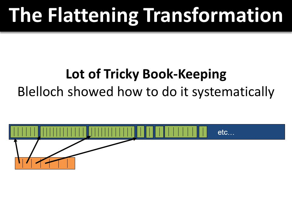 The Flattening Transformation etc… Lot of Tricky Book-Keeping Blelloch showed how to do it systematically