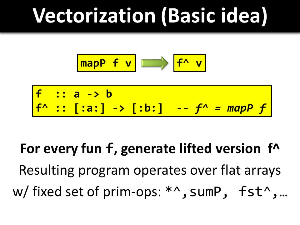 Vectorization (Basic idea) mapP f v For every fun f, generate lifted version f^ Resulting program operates over flat arrays w/ fixed set of prim-ops: *^,sumP, fst^,… f^ v f :: a -> b f^ :: [:a:] -> [:b:] -- f^ = mapP f