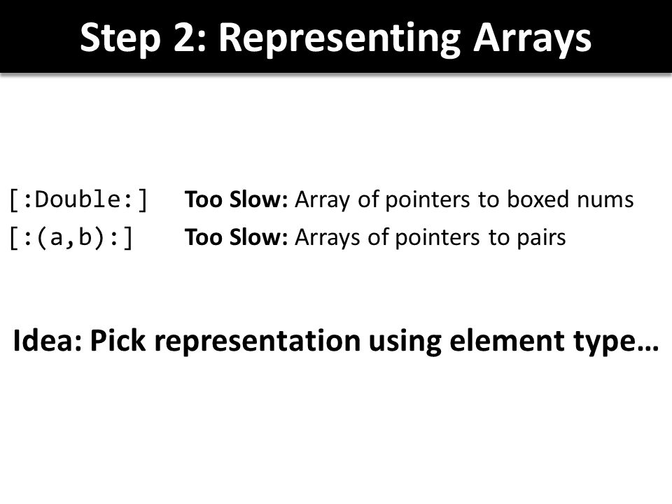 Step 2: Representing Arrays [:Double:] Too Slow: Array of pointers to boxed nums [:(a,b):] Too Slow: Arrays of pointers to pairs Idea: Pick representation using element type…