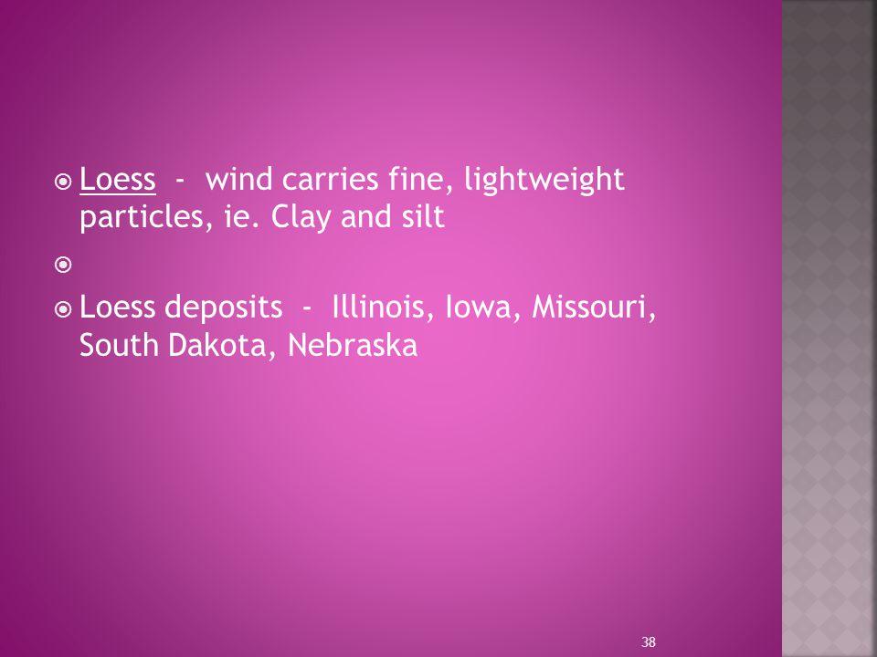  Loess - wind carries fine, lightweight particles, ie. Clay and silt   Loess deposits - Illinois, Iowa, Missouri, South Dakota, Nebraska 38