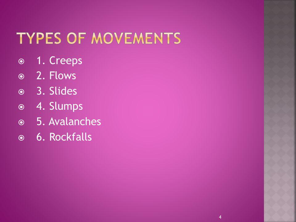4  1. Creeps  2. Flows  3. Slides  4. Slumps  5. Avalanches  6. Rockfalls