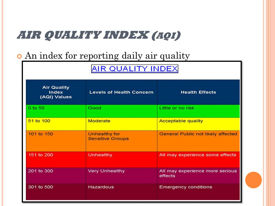 AIR QUALITY INDEX ( AQI ) An index for reporting daily air quality