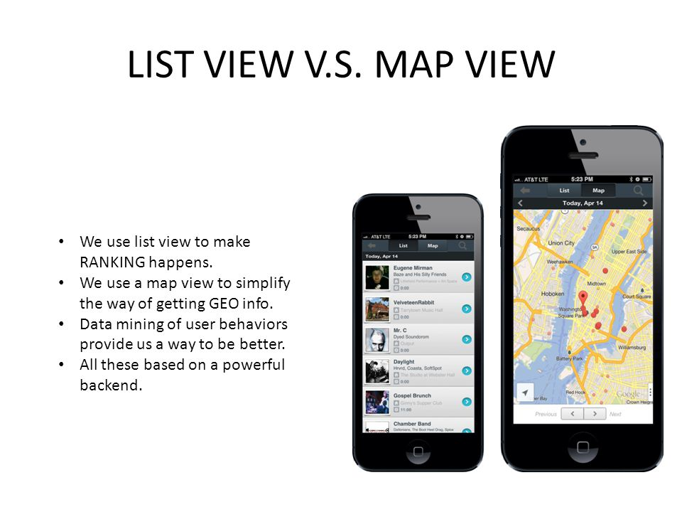 LIST VIEW V.S. MAP VIEW We use list view to make RANKING happens.
