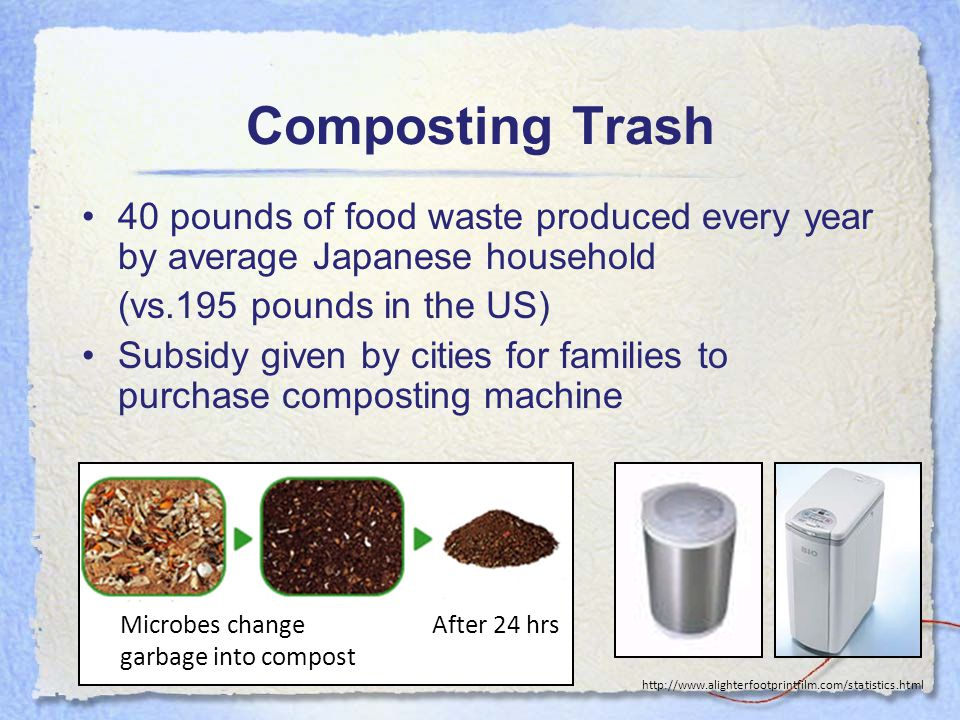 Composting Trash 40 pounds of food waste produced every year by average Japanese household (vs.195 pounds in the US) Subsidy given by cities for families to purchase composting machine After 24 hrsMicrobes change garbage into compost http://www.alighterfootprintfilm.com/statistics.html