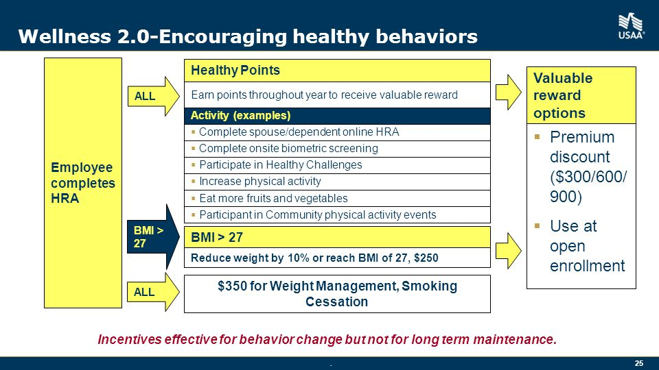 . 25 Wellness 2.0-Encouraging healthy behaviors BMI > 27 Earn points throughout year to receive valuable reward Employee completes HRA Healthy Points  Eat more fruits and vegetables  Increase physical activity  Participant in Community physical activity events  Participate in Healthy Challenges  Complete onsite biometric screening  Complete spouse/dependent online HRA Activity (examples) Reduce weight by 10% or reach BMI of 27, $250  Premium discount ($300/600/ 900)  Use at open enrollment BMI > 27 $350 for Weight Management, Smoking Cessation ALL Valuable reward options Incentives effective for behavior change but not for long term maintenance.