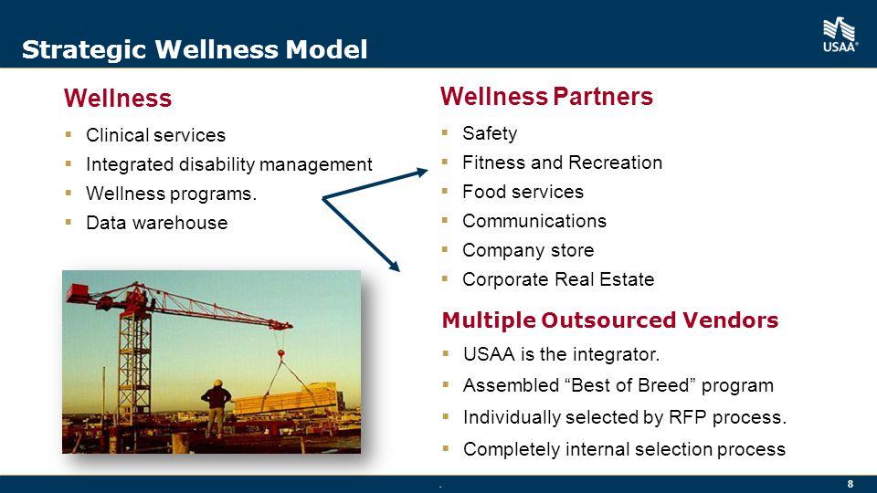 8 Strategic Wellness Model Wellness  Clinical services  Integrated disability management  Wellness programs.