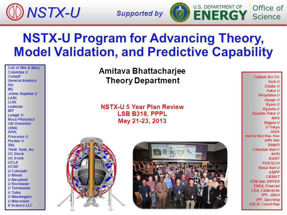 NSTX-U NSTX-U 5 Year Plan Review – Theory and Modeling (Bhattacharjee)May 21-23, 2013 3.