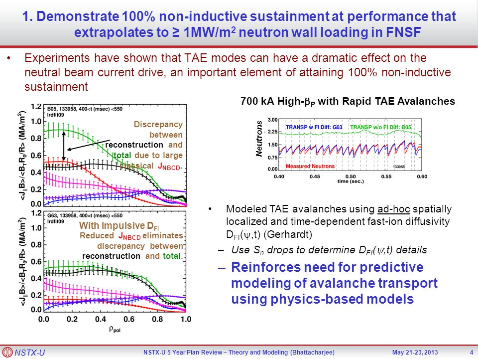 NSTX-U NSTX-U 5 Year Plan Review – Theory and Modeling (Bhattacharjee)May 21-23, 2013 Theory Plans for Goal 4 15 Model UEDGE calculations predicted limited window of outer divertor detachment –Not inconsistent with NSTX results, but fluid models (e.g., UEDGE, SOLPS) are only as good as the input transport assumptions Coupling of XGC0/1 and DEGAS2 will provide self-consistent description of edge plasma and recycling –Background plasma descriptions critical to further modeling efforts describing transport Role of X-point ballooning (ideal and resistive), flute instabilities, and related transport using BOUT++ and XGC-1.