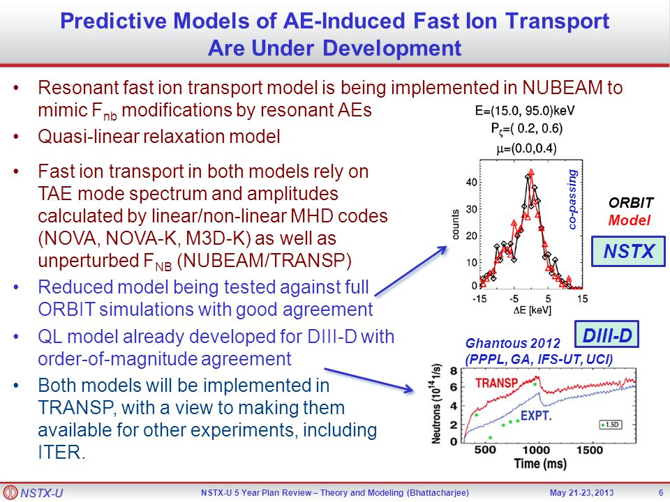 NSTX-U NSTX-U 5 Year Plan Review – Theory and Modeling (Bhattacharjee)May 21-23, 2013 Predictive Models of AE-Induced Fast Ion Transport Are Under Development Resonant fast ion transport model is being implemented in NUBEAM to mimic F nb modifications by resonant AEs Quasi-linear relaxation model Fast ion transport in both models rely on TAE mode spectrum and amplitudes calculated by linear/non-linear MHD codes (NOVA, NOVA-K, M3D-K) as well as unperturbed F NB (NUBEAM/TRANSP) Reduced model being tested against full ORBIT simulations with good agreement QL model already developed for DIII-D with order-of-magnitude agreement Both models will be implemented in TRANSP, with a view to making them available for other experiments, including ITER.