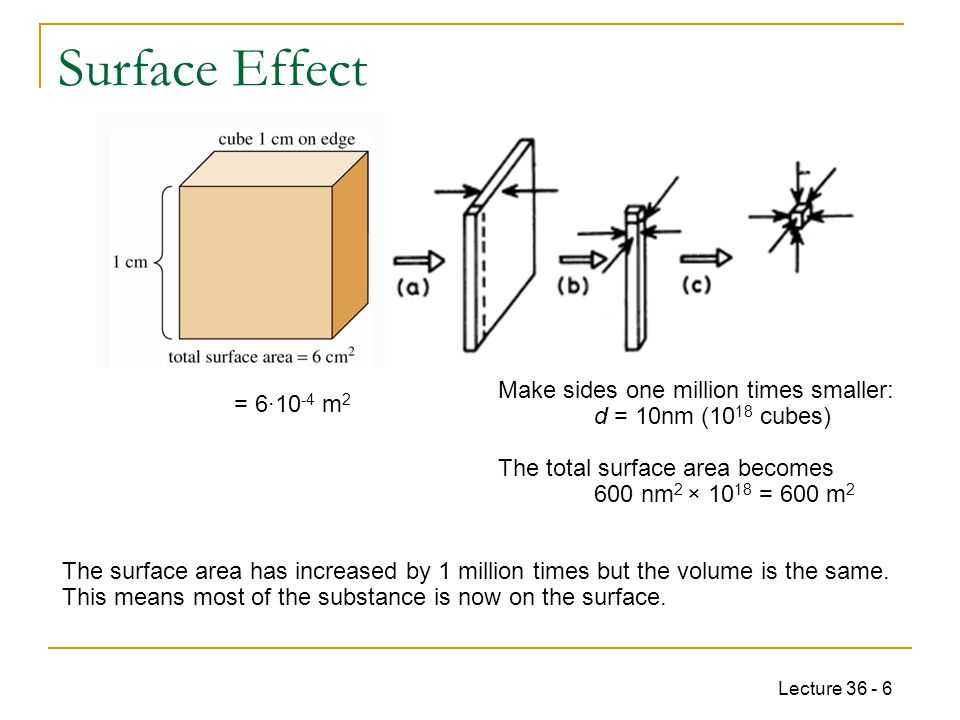 Lecture 36 - 6 Surface Effect The surface area has increased by 1 million times but the volume is the same.