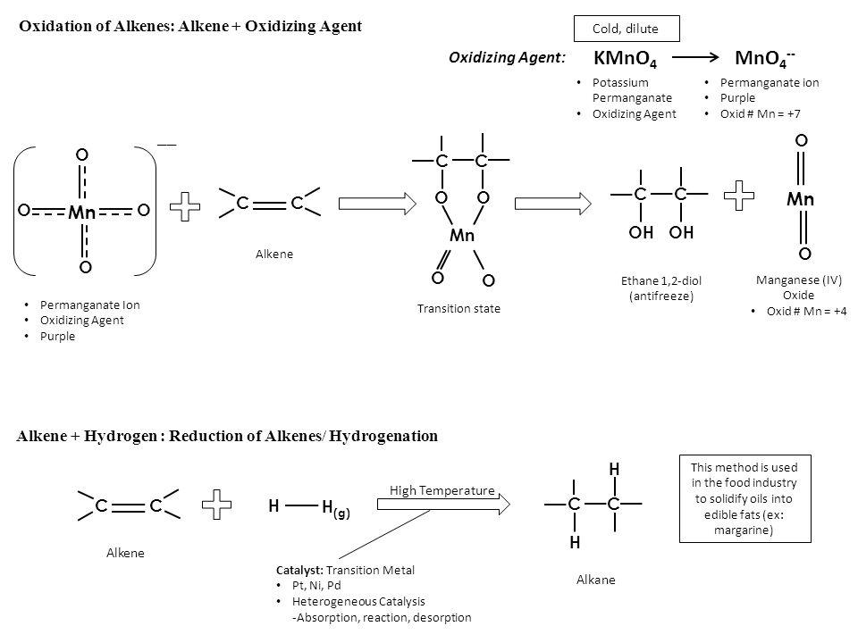 Oxidation of Alkenes: Alkene + Oxidizing Agent KMnO 4 MnO 4 -- Cold, dilute Potassium Permanganate Oxidizing Agent Permanganate ion Purple Oxid # Mn =