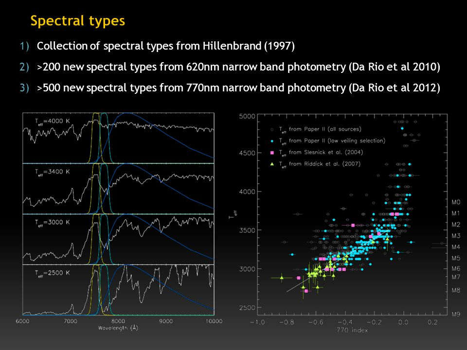 1)Collection of spectral types from Hillenbrand (1997) 2)>200 new spectral types from 620nm narrow band photometry (Da Rio et al 2010) 3)>500 new spectral types from 770nm narrow band photometry (Da Rio et al 2012)